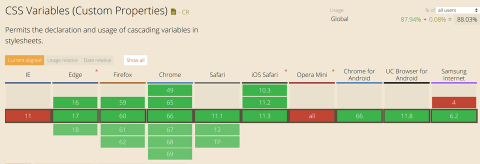 can i use this CSS variables